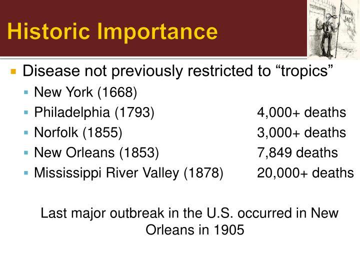 Historic Importance