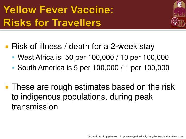 Yellow Fever Vaccine: