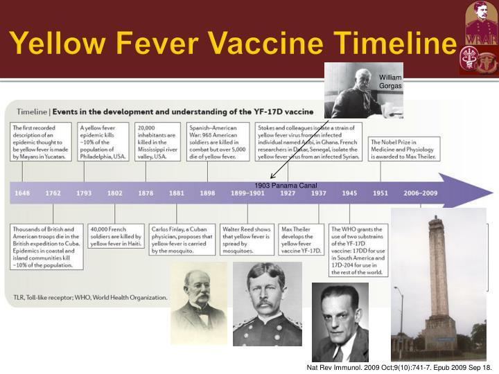 Yellow Fever Vaccine Timeline