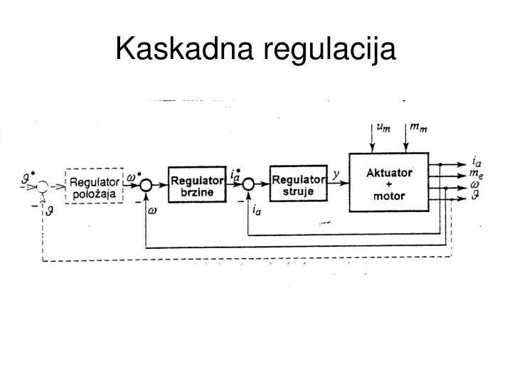 Kaskadna regulacija