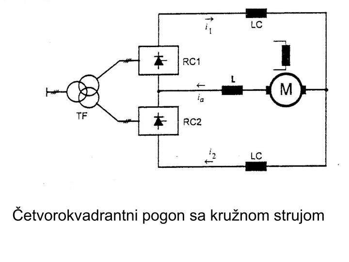 Četvorokvadrantni pogon sa kružnom strujom