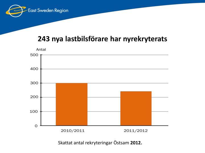 243 nya lastbilsförare har nyrekryterats