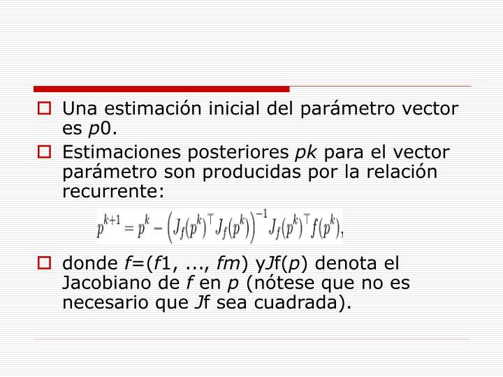 Una estimación inicial del parámetro vector es