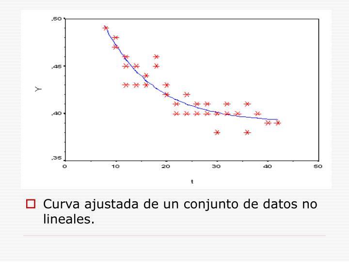 Curva ajustada de un conjunto de datos no lineales.