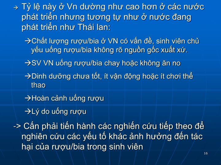 Tỷ lệ này ở Vn dường như cao hơn ở các nước phát triển nhưng tương tự như ở nước đang phát triển như Thái lan: