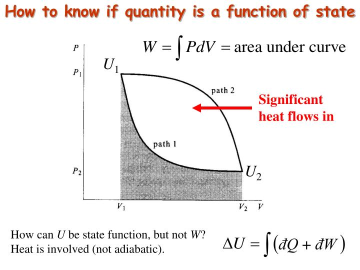 How to know if quantity is a function of state
