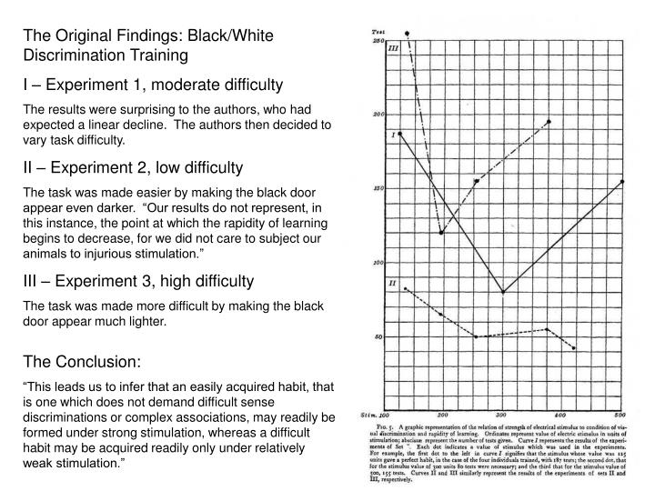 The Original Findings: Black/White Discrimination Training
