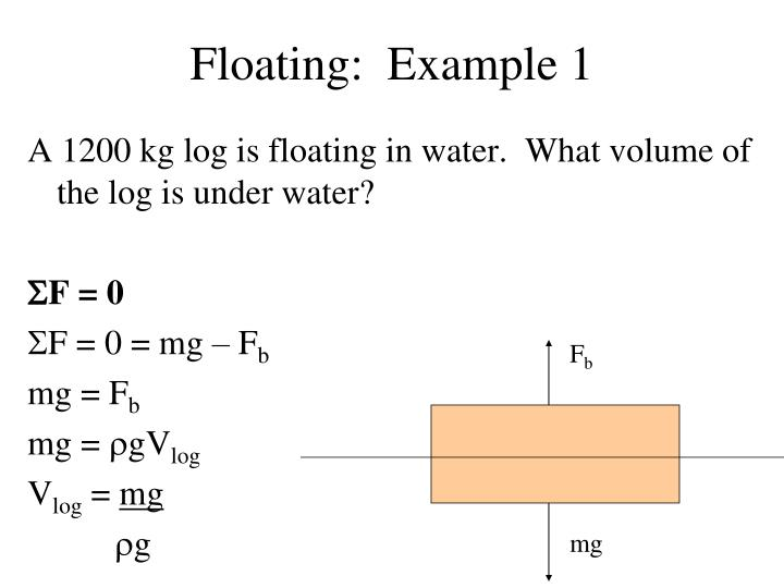 Floating:  Example 1