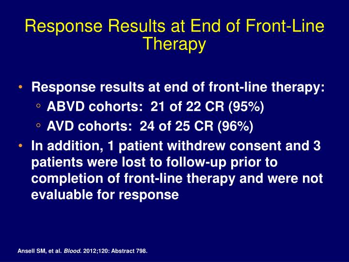 Response Results at End of Front-Line Therapy