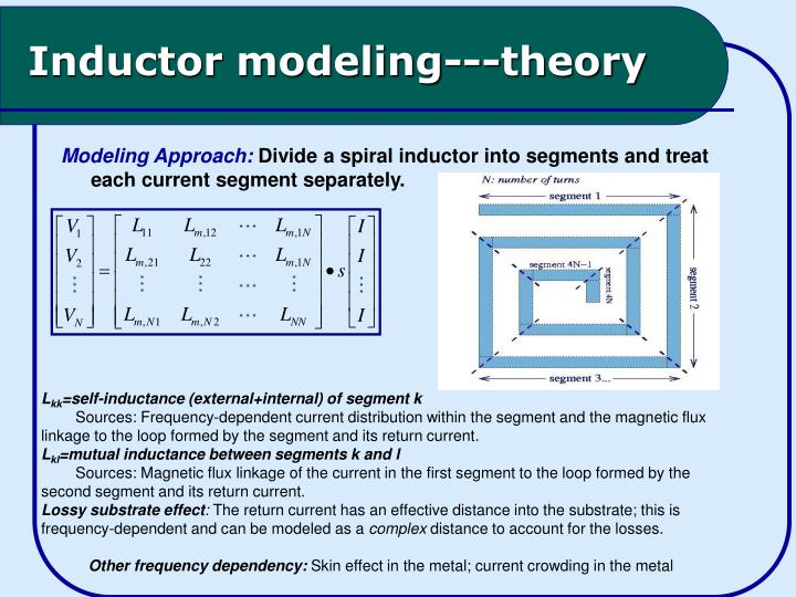 Inductor modeling---theory