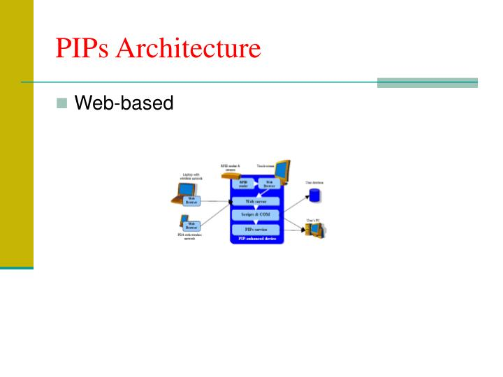 PIPs Architecture