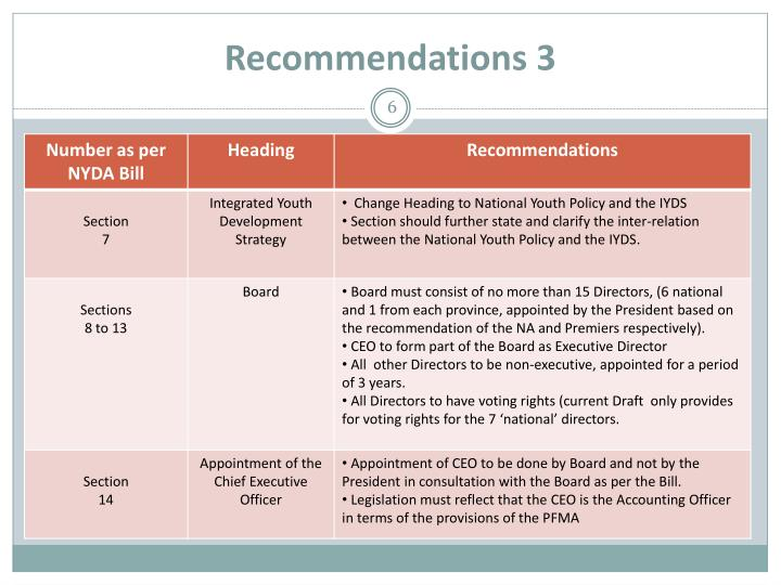 Recommendations 3