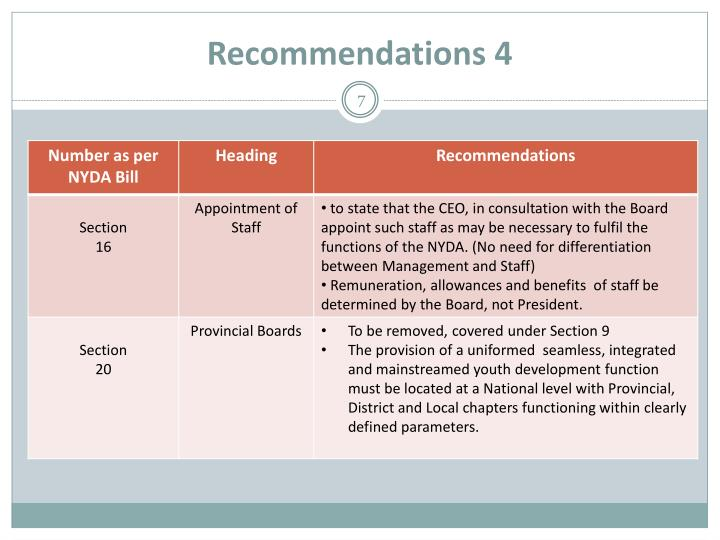 Recommendations 4