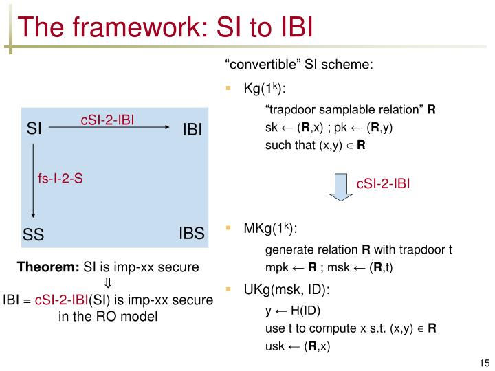 The framework: SI to IBI