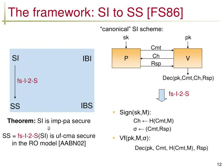 The framework: SI to SS [FS86]