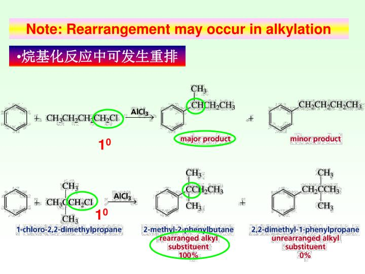 Note: Rearrangement may occur in alkylation
