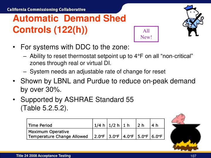 Automatic  Demand Shed