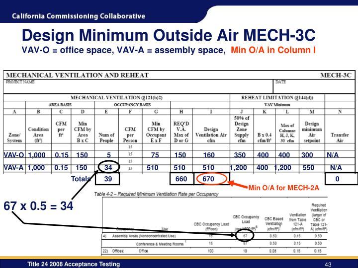 Design Minimum Outside Air MECH-3C