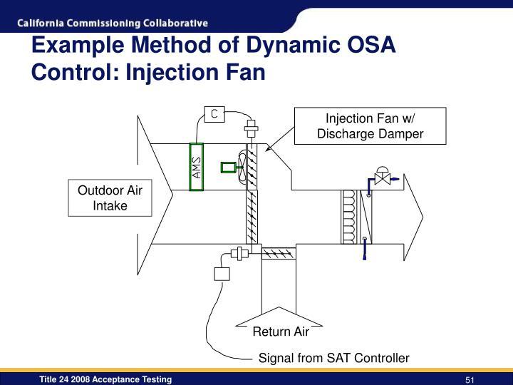 Injection Fan w/ Discharge Damper