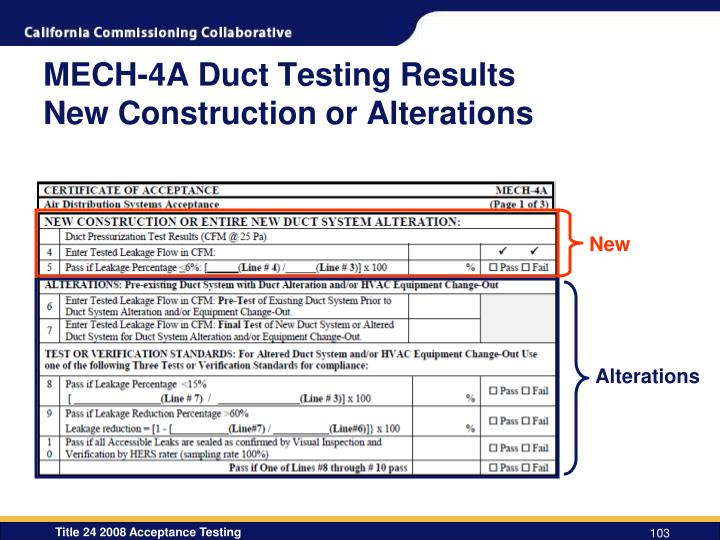 MECH-4A Duct Testing Results