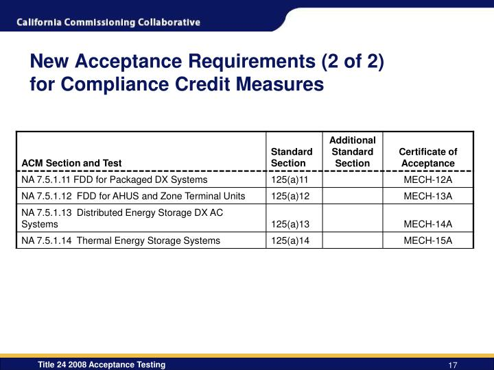 New Acceptance Requirements (2 of 2)