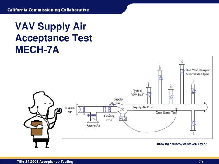 VAV Supply Air