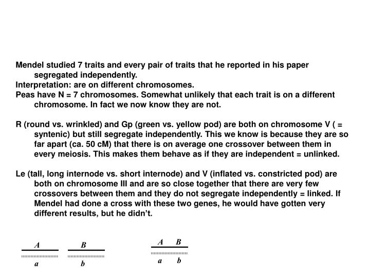 Mendel studied 7 traits and every pair of traits that he reported in his paper segregated independently.