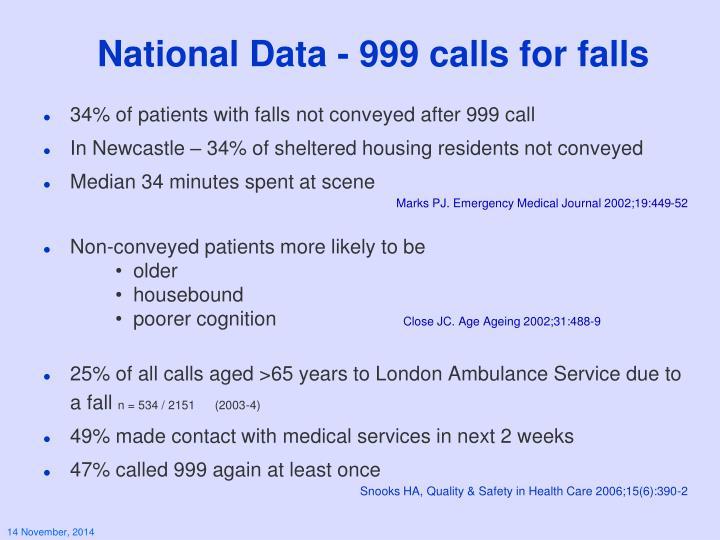 National Data - 999 calls for falls