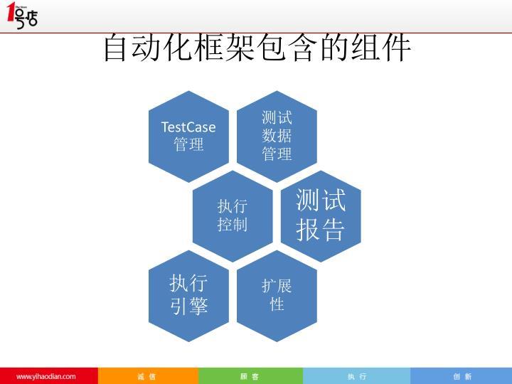 自动化框架包含的组件