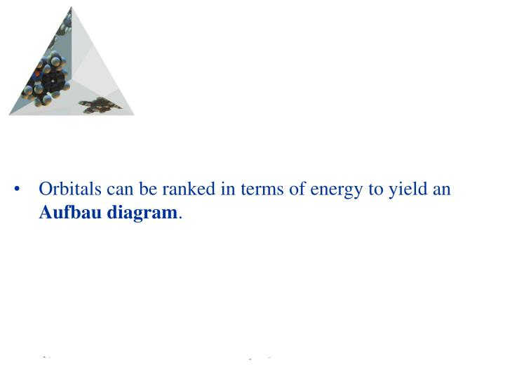 Orbitals can be ranked in terms of energy to yield an