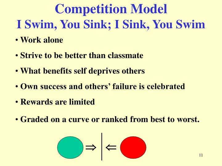 Competition Model