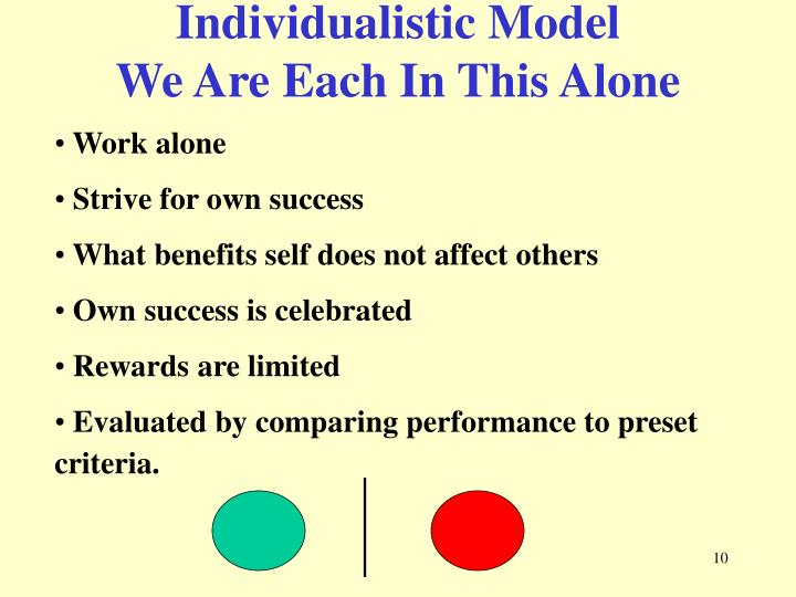 Individualistic Model