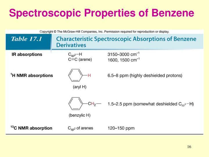 Spectroscopic Properties of Benzene