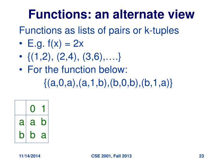 Functions: an alternate view