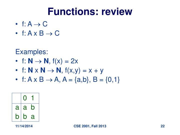 Functions: review