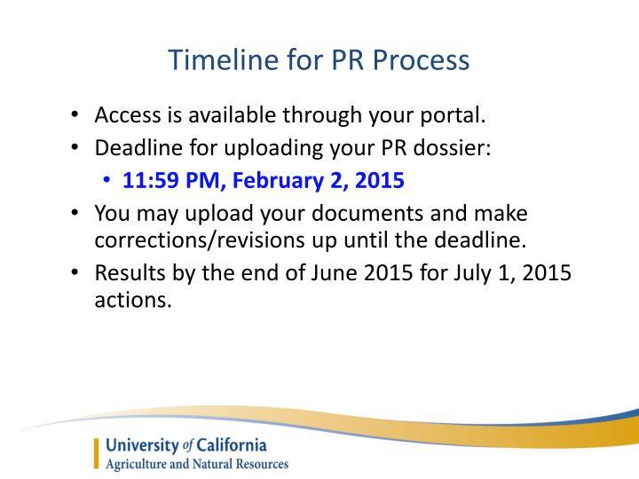 Timeline for PR Process