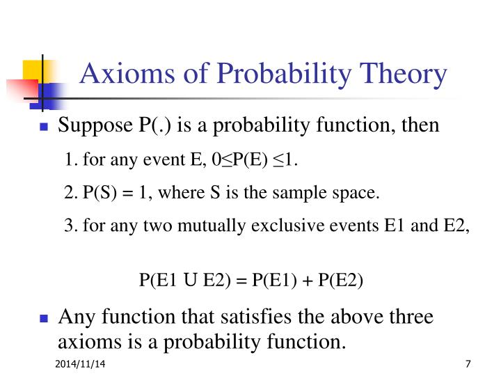 Axioms of Probability Theory