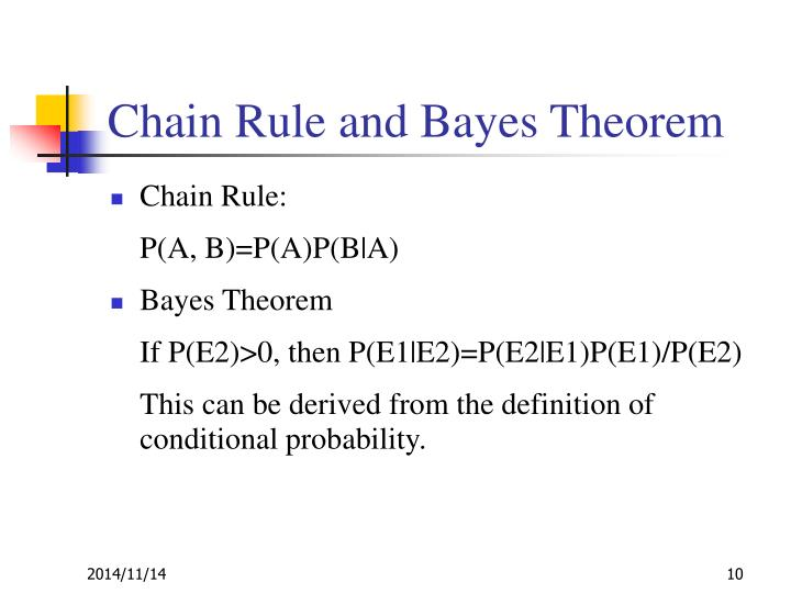Chain Rule and Bayes Theorem