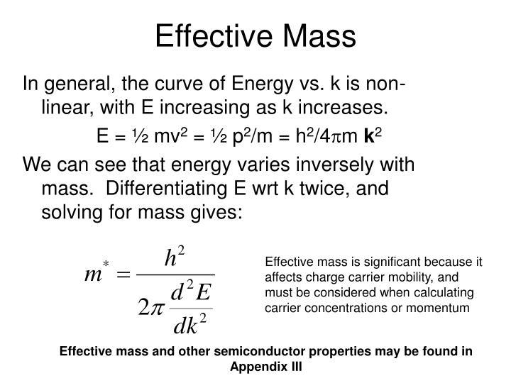 Effective Mass