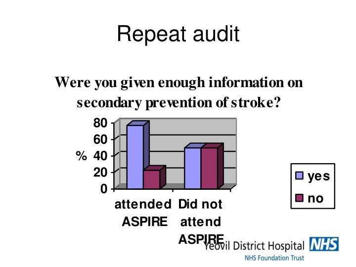 Repeat audit