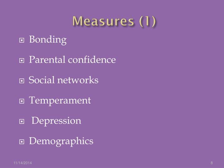 Measures (1)