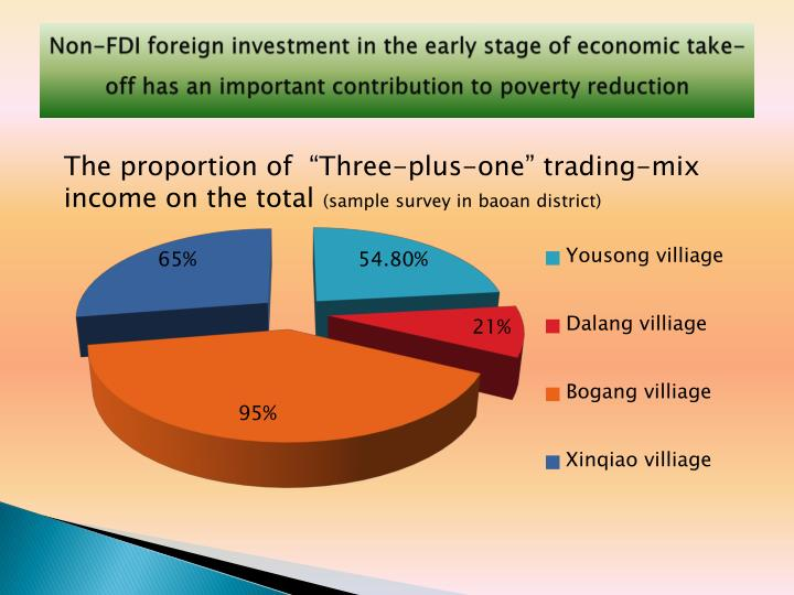Non-FDI foreign investment in the early stage of economic take-off has an important contribution to poverty reduction