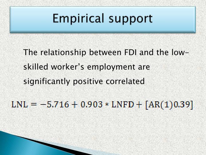 Empiricalsupport