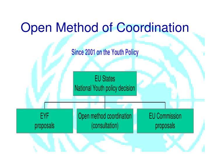 Open Method of Coordination