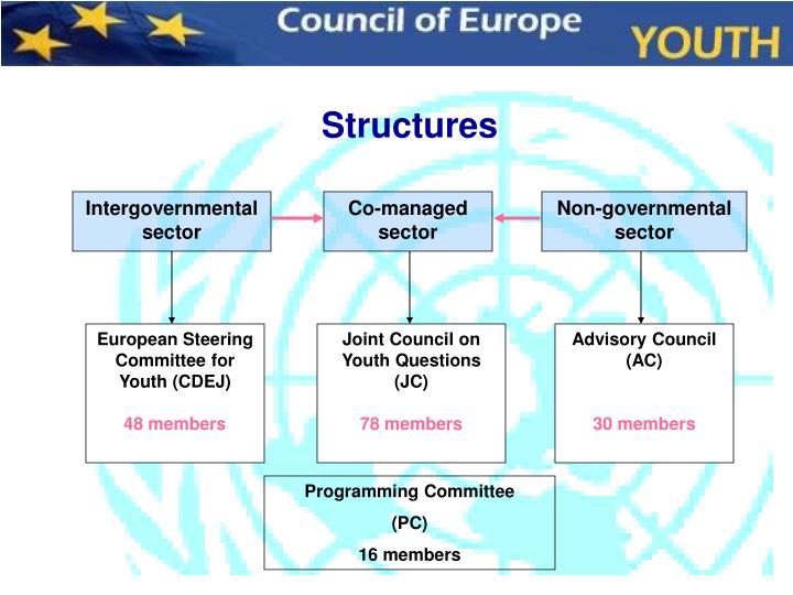 European Steering