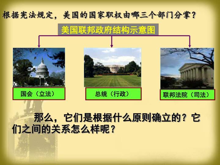 根据宪法规定,美国的国家职权由哪三个部门分掌?