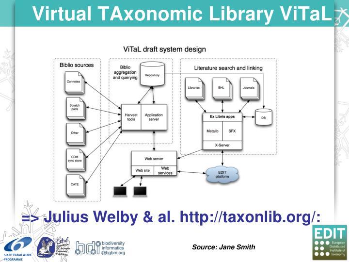 Virtual TAxonomic Library