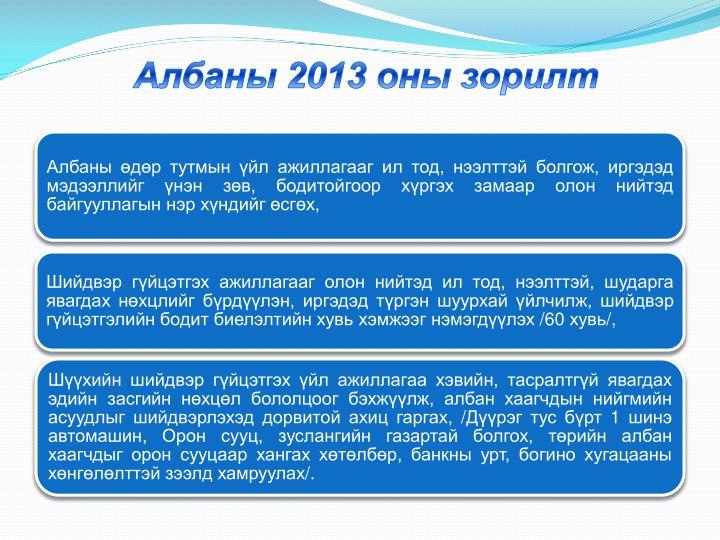 Албаны 201