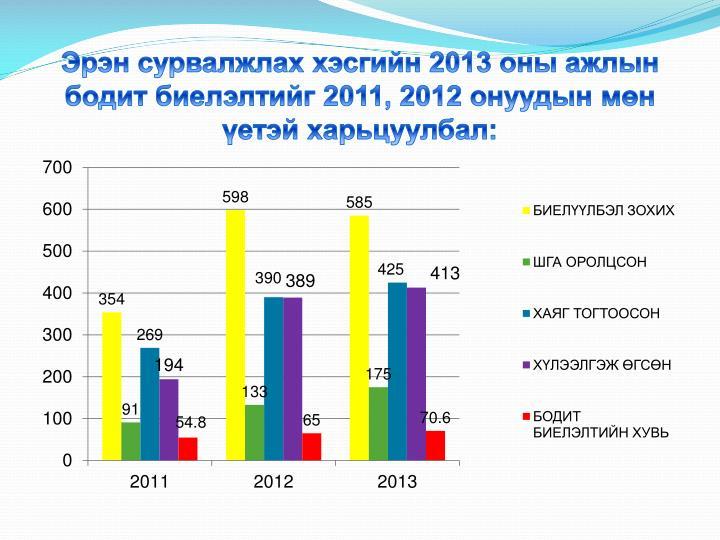 2013     2011, 2012    :