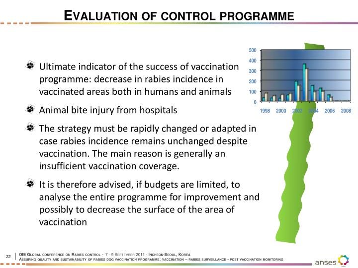 Evaluation of control programme